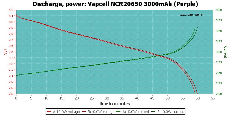 Vapcell%20NCR20650%203000mAh%20(Purple)-PowerLoadTime