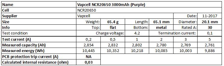 Vapcell%20NCR20650%203000mAh%20(Purple)-info