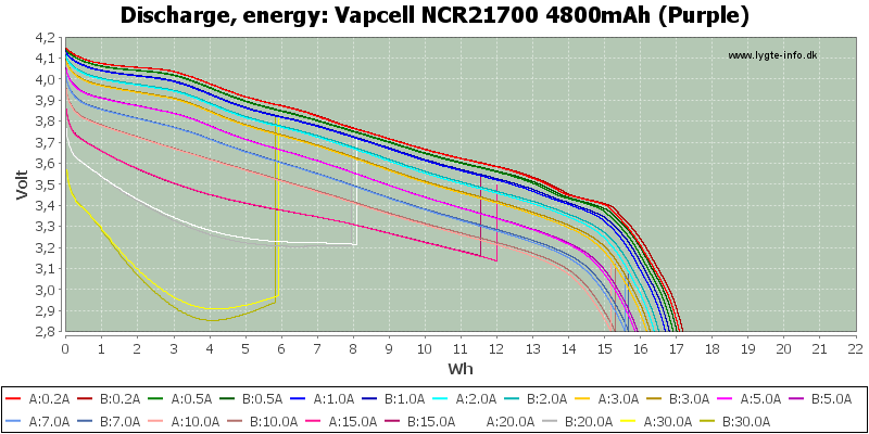Vapcell%20NCR21700%204800mAh%20(Purple)-Energy