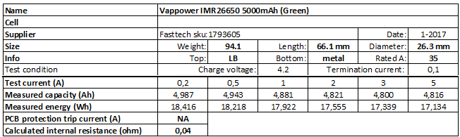 Vappower%20IMR26650%205000mAh%20(Green)-info
