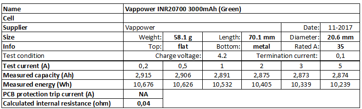 Vappower%20INR20700%203000mAh%20(Green)-info