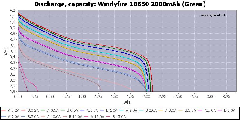 Windyfire%2018650%202000mAh%20(Green)-Capacity