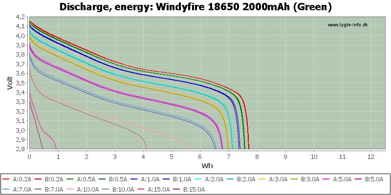 Windyfire%2018650%202000mAh%20(Green)-Energy
