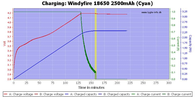 Windyfire%2018650%202500mAh%20(Cyan)-Charge