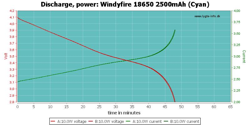 Windyfire%2018650%202500mAh%20(Cyan)-PowerLoadTime