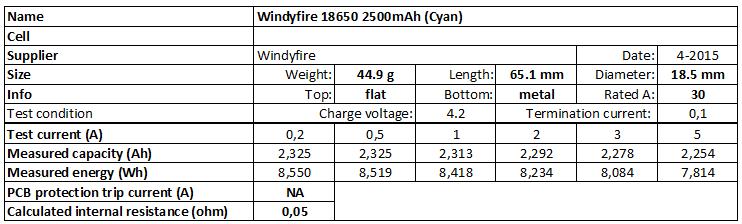 Windyfire%2018650%202500mAh%20(Cyan)-info