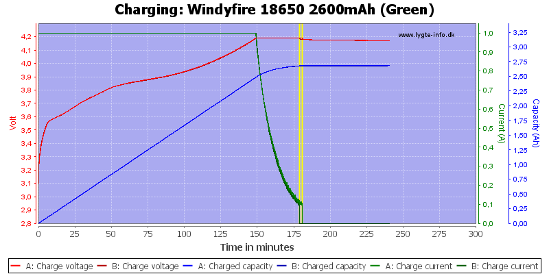 Windyfire%2018650%202600mAh%20(Green)-Charge