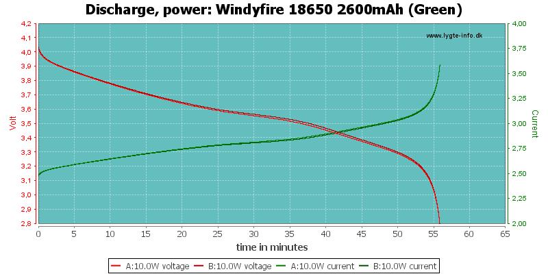 Windyfire%2018650%202600mAh%20(Green)-PowerLoadTime
