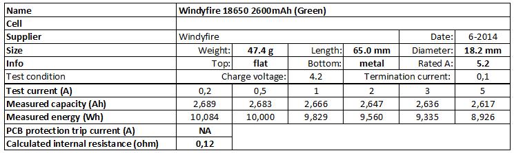 Windyfire%2018650%202600mAh%20(Green)-info
