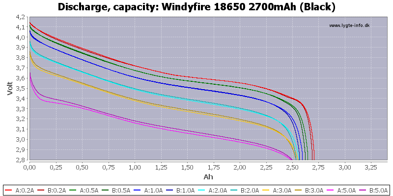Windyfire%2018650%202700mAh%20(Black)-Capacity