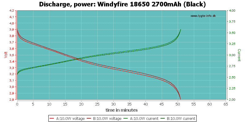 Windyfire%2018650%202700mAh%20(Black)-PowerLoadTime