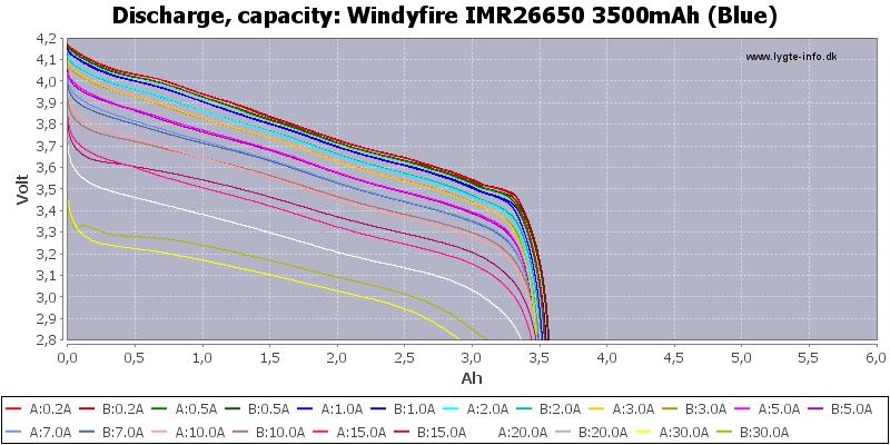 Windyfire%20IMR26650%203500mAh%20(Blue)-Capacity