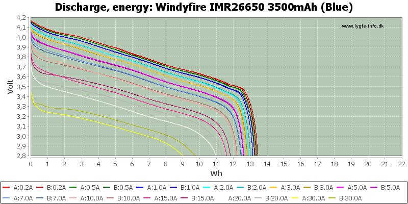 Windyfire%20IMR26650%203500mAh%20(Blue)-Energy