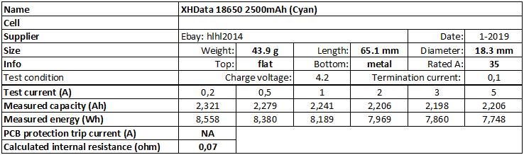 XHData%2018650%202500mAh%20(Cyan)-info