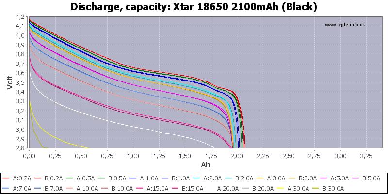 Xtar%2018650%202100mAh%20(Black)-Capacity