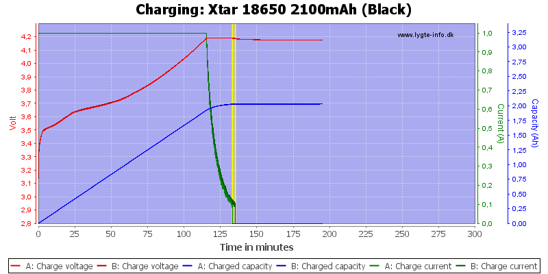 Xtar%2018650%202100mAh%20(Black)-Charge