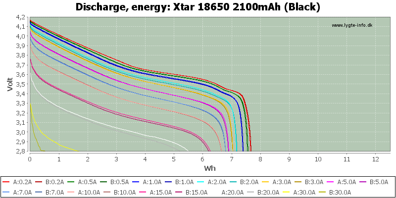 Xtar%2018650%202100mAh%20(Black)-Energy