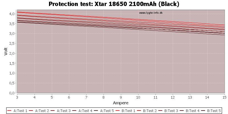 Xtar%2018650%202100mAh%20(Black)-TripCurrent