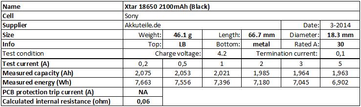 Xtar%2018650%202100mAh%20(Black)-info