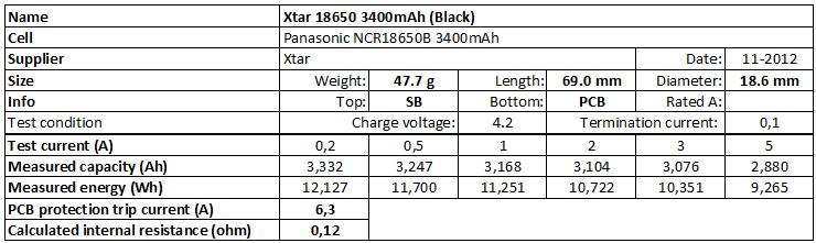 Xtar%2018650%203400mAh%20(Black)-info