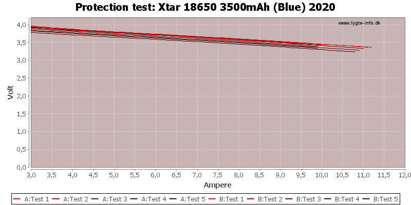Xtar%2018650%203500mAh%20(Blue)%202020-TripCurrent