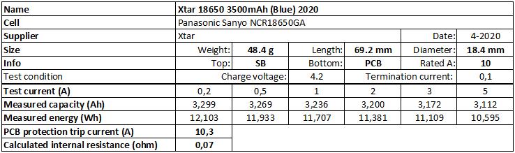 Xtar%2018650%203500mAh%20(Blue)%202020-info