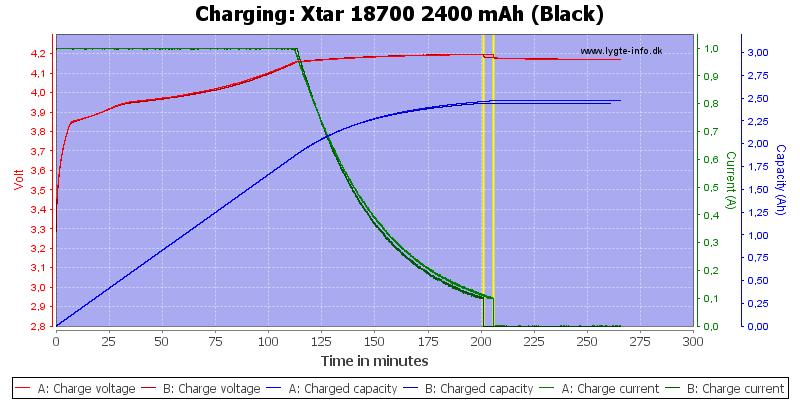 Xtar%2018700%202400%20mAh%20(Black)-Charge