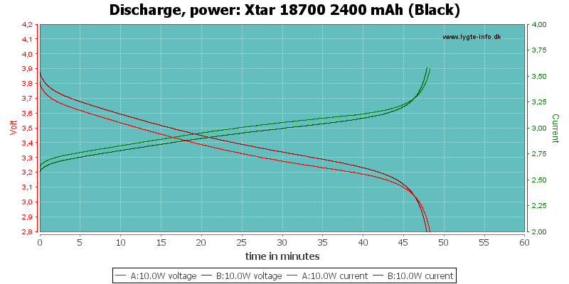 Xtar%2018700%202400%20mAh%20(Black)-PowerLoadTime