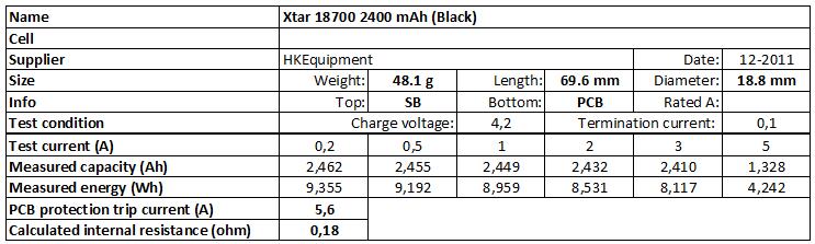 Xtar%2018700%202400%20mAh%20(Black)-info