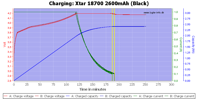 Xtar%2018700%202600mAh%20(Black)-Charge