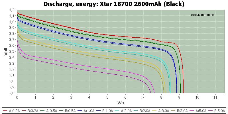 Xtar%2018700%202600mAh%20(Black)-Energy