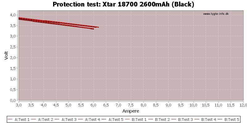 Xtar%2018700%202600mAh%20(Black)-TripCurrent