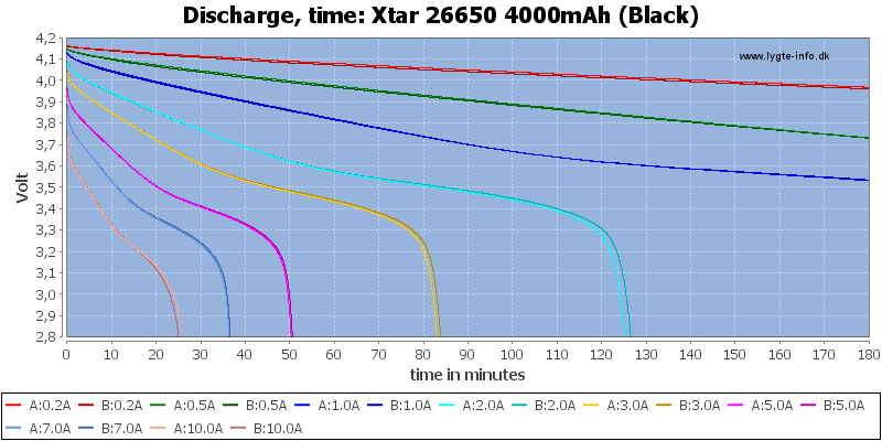 Xtar%2026650%204000mAh%20(Black)-CapacityTime