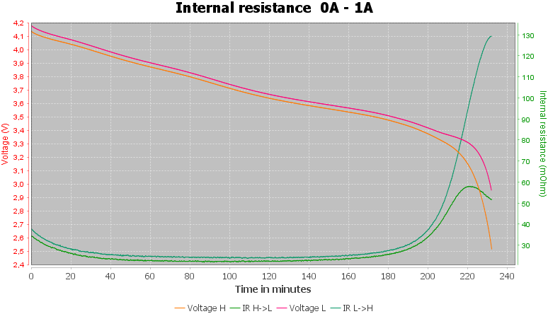 Xtar%20INR18650%202600mAh%20%28Cyan%29%202020-pulse-1.0%2010%2010-IR