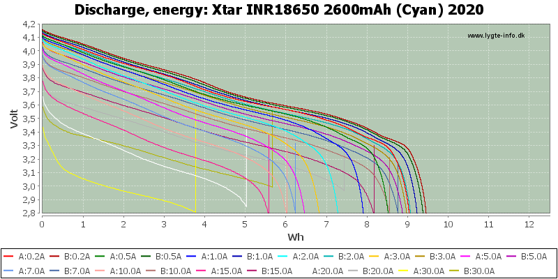 Xtar%20INR18650%202600mAh%20(Cyan)%202020-Energy