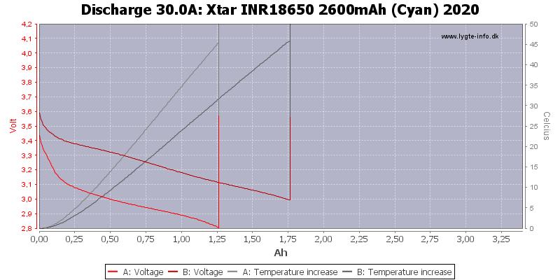 Xtar%20INR18650%202600mAh%20(Cyan)%202020-Temp-30.0