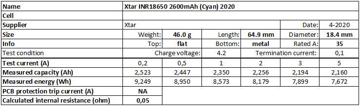 Xtar%20INR18650%202600mAh%20(Cyan)%202020-info