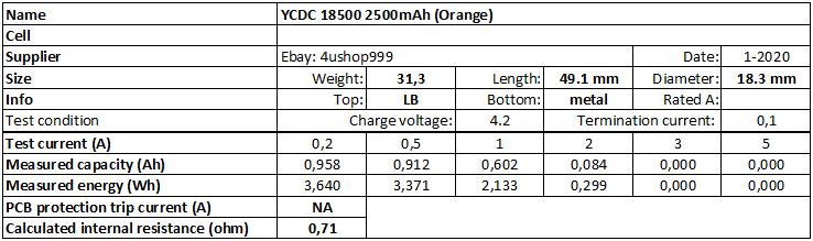 YCDC%2018500%202500mAh%20(Orange)-info