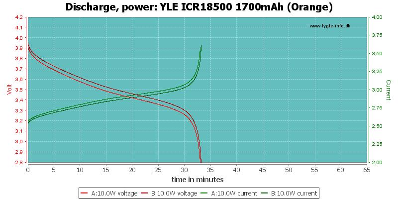 YLE%20ICR18500%201700mAh%20(Orange)-PowerLoadTime