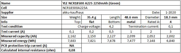 YLE%20NCR18500%20A225%202250mAh%20(Green)-info
