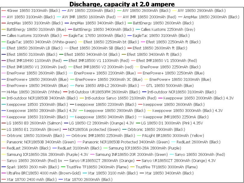 Capacity-2.0