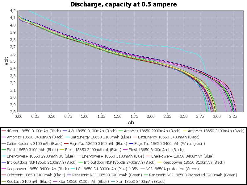 HighCapacity-0.5