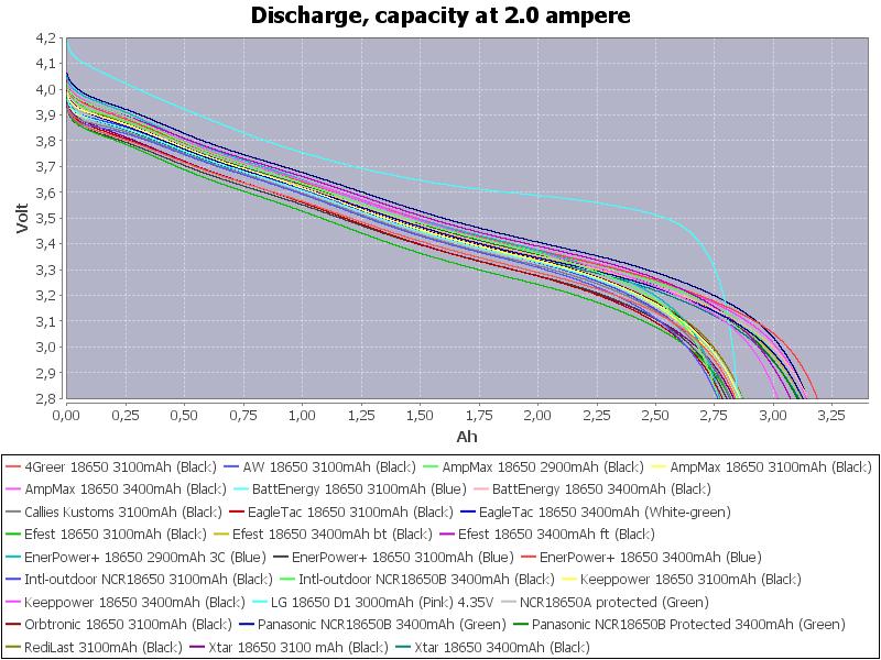 HighCapacity-2.0