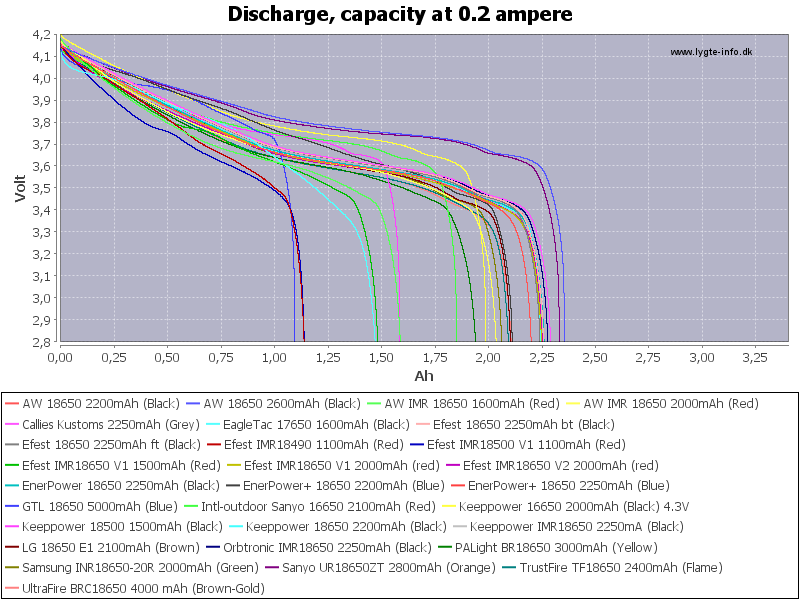 LowCapacity-0.2