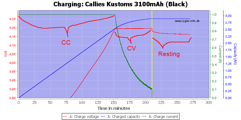 Callies%20Kustoms%203100mAh%20(Black)-Charge-zoom-a