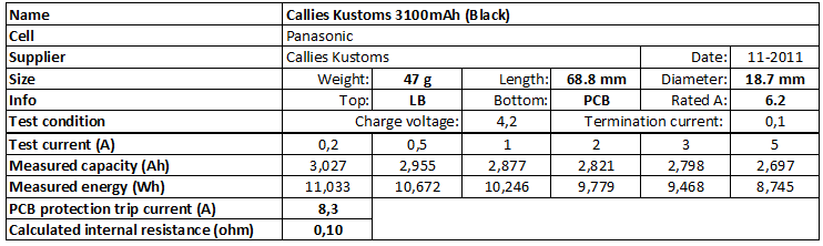 Callies%20Kustoms%203100mAh%20(Black)-info