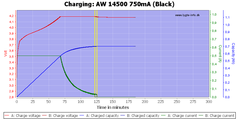 AW%2014500%20750mA%20(Black)-Charge