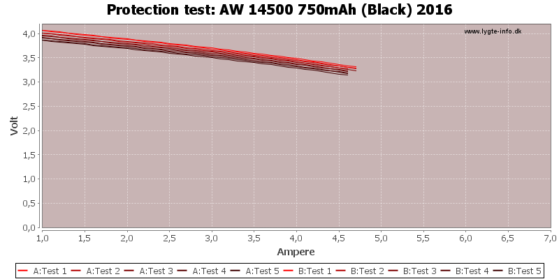 AW%2014500%20750mAh%20(Black)%202016-TripCurrent