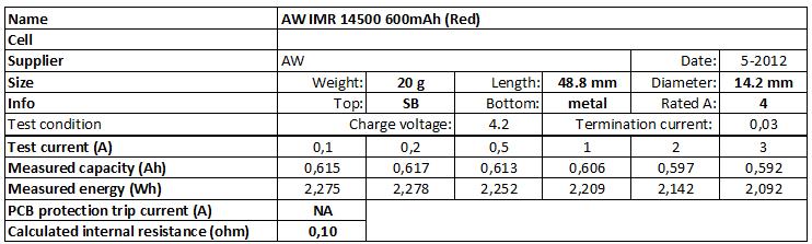 AW%20IMR%2014500%20600mAh%20(Red)-info