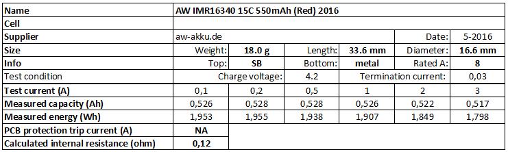 AW%20IMR16340%2015C%20550mAh%20(Red)%202016-info